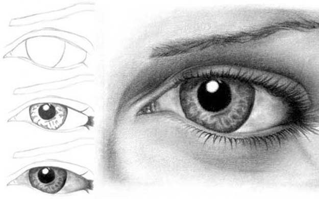 Cool Drawing Tutorials - How To Draw Eyes Tutorial - Learn How To Draw Animals, Easy People, Step by Step Drawing and Tutorial With Instructions - Creative Arts and Crafts Ideas for Teens - Shapes, Shading, Buildings, School Art Projects, Drawing for Beginners and Teenagers, Kids http://diyprojectsforteens.com/cool-drawing-tutorials