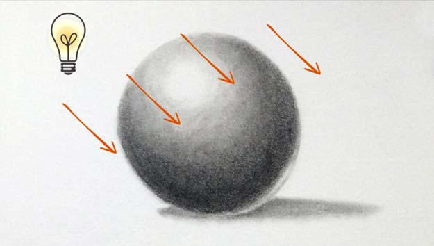 Cool Drawing Tutorials - Learn Basic Shading Techniques - Learn How To Draw Animals, Easy People, Step by Step Drawing and Tutorial With Instructions - Creative Arts and Crafts Ideas for Teens - Shapes, Shading, Buildings, School Art Projects, Drawing for Beginners and Teenagers, Kids http://diyprojectsforteens.com/cool-drawing-tutorials